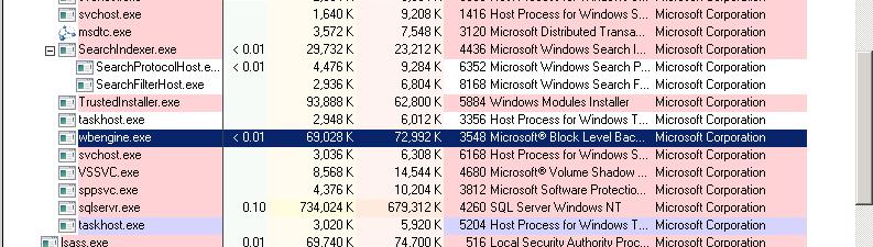 Windows Server Backup Hang - BlueCompute